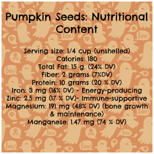 PicMonkey Collagepumpkinseedsnutritional