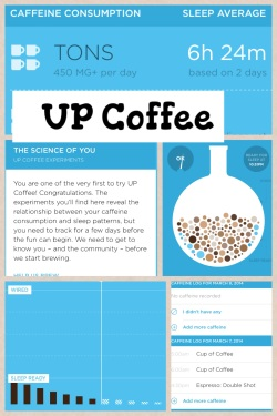 UP Coffee app